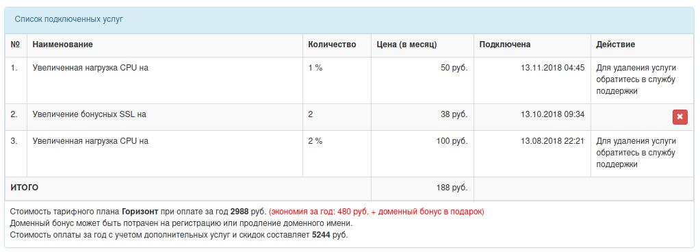 бесплатный хостинг домен регистрация доменов